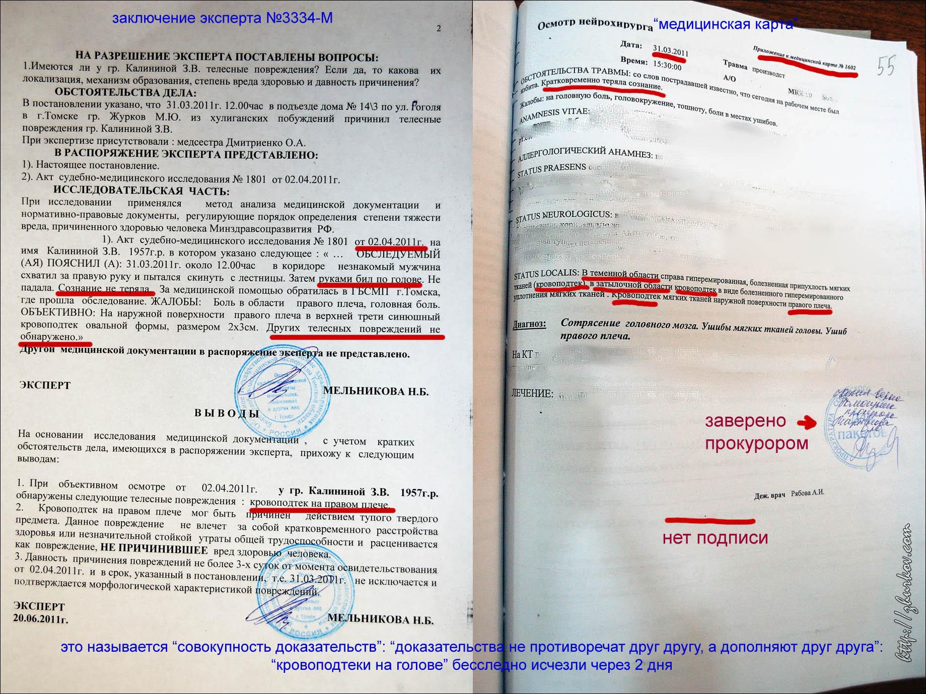 экспертиза медицинских документов для суда